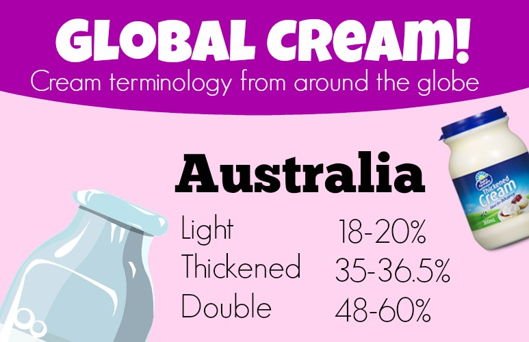 Cream types