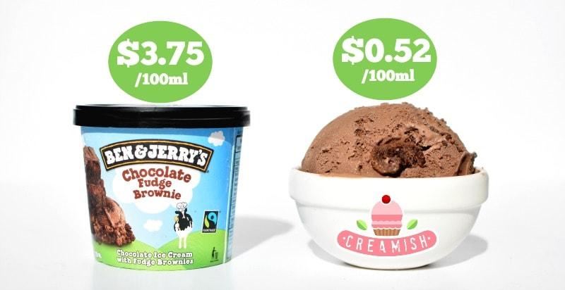 Ben and Jerry's vs Creamish Price Comaprison