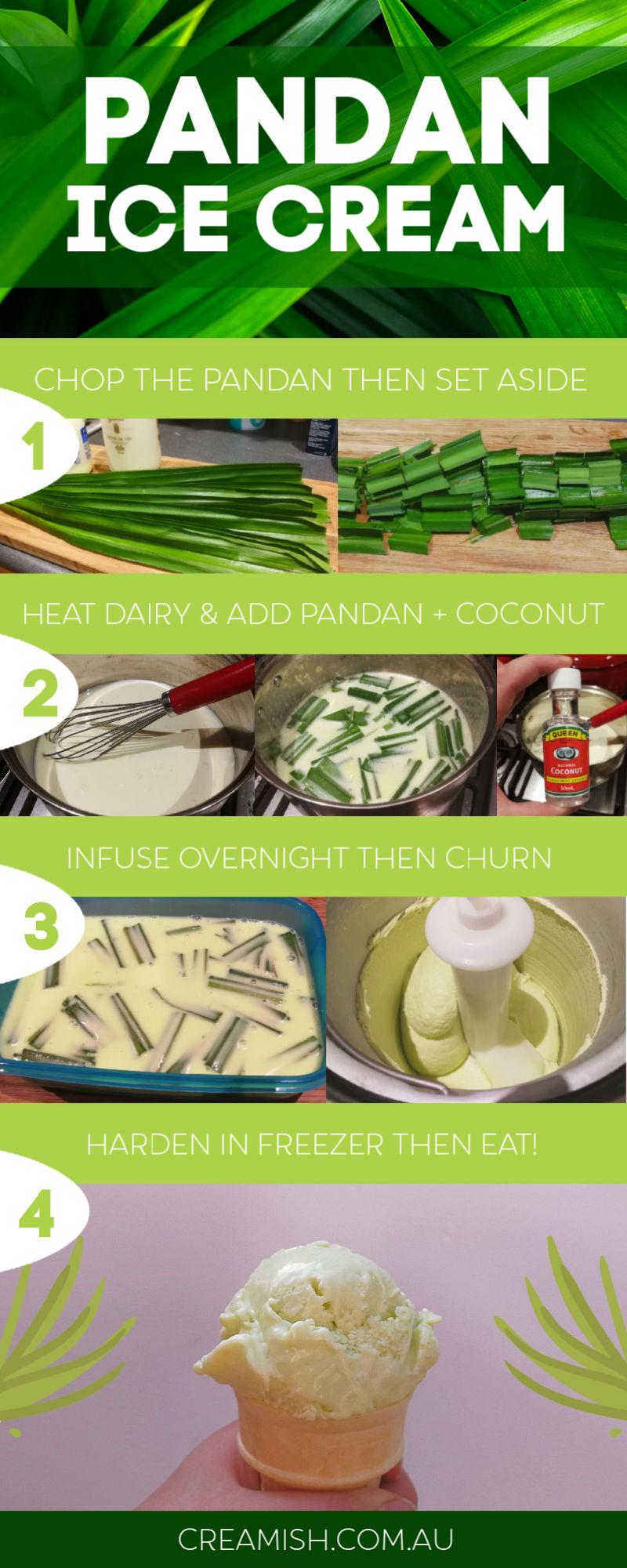 How to make pandan ice cream